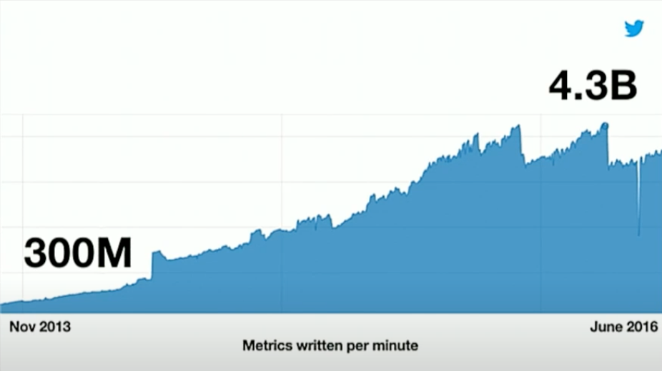 1mininute_metrics_twitter