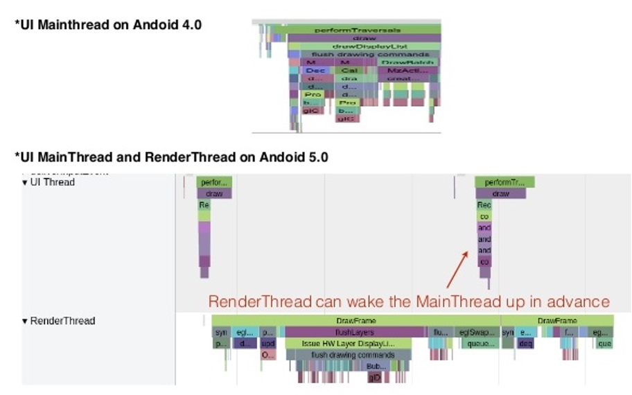 android4_5_diff